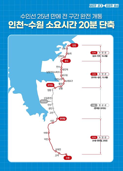 [모바일보도자료] 수인선 개통.png