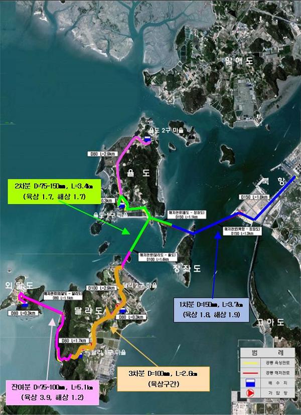 1.목포시, 살기 좋고 가고 싶은 섬으로 대변신 중(도서지역 상수도 해저관로 매설공사).png